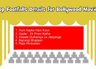 Top Footfalls for Bollywood Movies